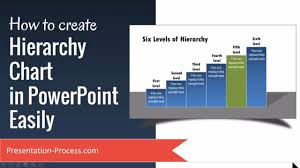 How To Create Hierarchy Chart In Powerpoint Easily