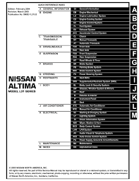 nissan altima 05 fuse box on nissan images free download wiring 2012 Nissan Altima Fuse Box Diagram nissan altima 05 fuse box 7 1996 nissan altima fuse box diagram 2004 nissan altima 2014 nissan altima fuse box diagram