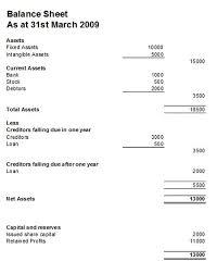 simple balance sheet example simple balance sheet template sample lovely layout runnerswebsite
