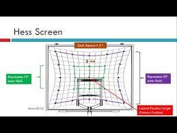Hess Screen Test Youtube
