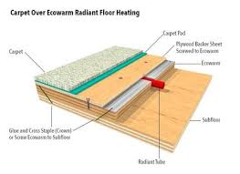 radiant floor heating under carpet allaboutyouthnet