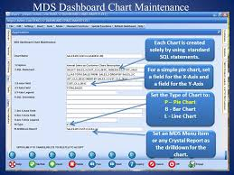 Mds Charting Examples Using Mds To Stay On Top Of Your Business The Mds Nx