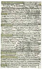 fluid mechanics cheat sheet phys7b_9a jpg 476 x 778 advanced physics math pinterest