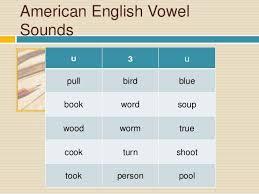 It encompasses all languages spoken on earth. International Phonetic Alphabet American English Vowels Word And Phra Phonetic Alphabet English Sounds English