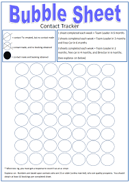 Image result for Bubble Sheet