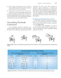 Grounding Electrode Conductor Size Chart Modern Residential Wiring 9th Edition Page 177 177 Of 364