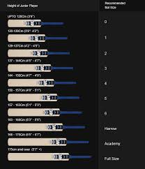 Adidas Rugby Size Chart Just Rugby Size Guide