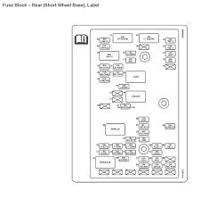 2002 chevrolet trailblazer fuse box diagram with 2002 chevy 2005 chevy trailblazer fuse box diagram 2002 chevrolet trailblazer fuse box diagram with 2002 chevy