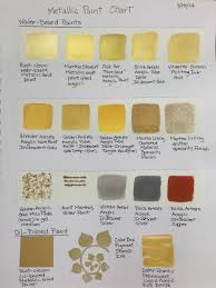 Test Paint Color Online Metallic Gold Paint Chart Blue Bedroom Pinterest Metallic