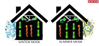 which direction should my fan spin which direction should ceiling fans spin in summer fan ideas