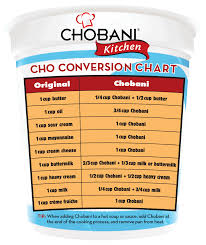 Substitution Chart For Traditional Fats Versus Greek Yogurt