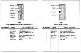 1995 ford f150 radio wiring diagram 5 for mediapickle me 1995 ford f150 factory stereo wiring diagram 1995 ford f150 radio wiring diagram 5 for