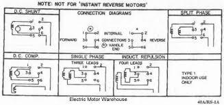 wiring diagram reversible single phase motor wiring diagram i smith and jones 1 hp motor at Reversible Electric Motor Wiring Diagram