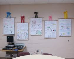 Anchor Chart Display Ideas Anchor Charts I Love How The Anchor Charts Are Displayed