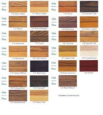 Wood Stain Comparison Chart Apparently Minwax Stain Comparison On Pine And Oak In 2019