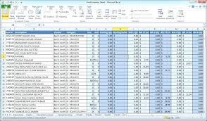 Excel Templates For Inventory Awesome Advanced Excel Spreadsheet Templates Gocreatorco