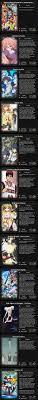 Summer 2017 Anime Chart Neregate Final Fall 2013 Anime Chart Preliminary Winter 2013 Chart