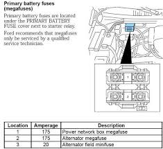 no power from alternator, why? f150online forums how to fix alternator not charging at Alternator Location Diagram