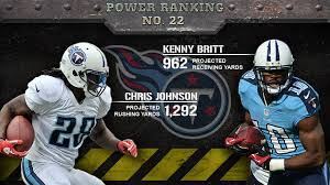 Tennessee Titans Depth Chart 2012 2013 Nfl Season Preview Tennessee Titans Cbssports Com