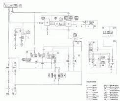 yamaha atv wiring diagram wiring diagram 1998 yamaha big bear 350 wiring diagram image about