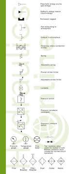 Learn All About Hydraulic Symbols Hydraulics Online