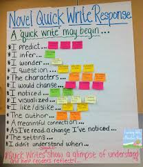 Anchor Charts For Reading Teaching With A Mountain View Independent Reading Response
