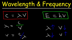 How They Measure The Speed Of Light Speed Of Light Frequency And Wavelength Calculations Chemistry Practice Problems
