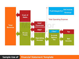 Sample Income Statement Unique Financial Statement Editable PowerPoint Template