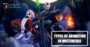 What Are The Types Of Animation In Multimedia Prayan