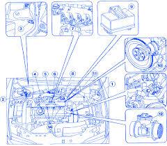 Fiat Stilo Engine Fuse Box Fiat 500 Interior Fuse Box Diagram