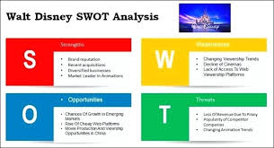 Vending Machine Business Swot Analysis Custom Microsoft Office Swot Analysis Template For Best Templates Ideas