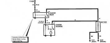 ford ka starter motor wiring diagram meetcolab ford ka starter motor wiring diagram wiring diagram 700 x 279
