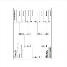 Four Generation Family Tree Template – Ffshop Inspiration