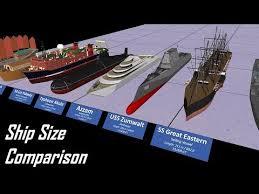 Ship Size Comparison 3d