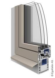 Baggio Die Spezialisten Für Fenster Und Türen Fenster