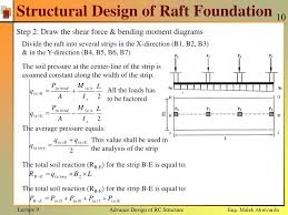 Structural Design Of Raft Foundation Ppt Ppt Advance Design Of Rc Structure Powerpoint Presentation