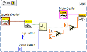 frc labview tutorials limit switch using joystick values to set motor