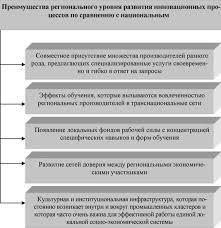 Модернизация в современной России Экономическая модернизация в  экономическая модернизация в современной россии