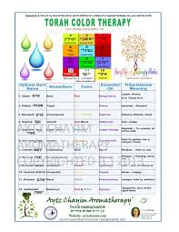 Torah Color Therapy Chart Exclusive And Limited Supply