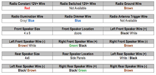 2006 jetta radio wiring wiring all about wiring diagram 2001 jetta speaker wire colors at 01 Jetta Stereo Wiring Diagram