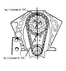 1994 buick century timing diagram engine problem 1994 buick this is what i have for 1994 v6 3 1l