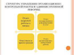 Презентация по обществознанию на тему ОРГАНЫ ИСПОЛНИТЕЛЬНОЙ  СТРУКТУРА УПРАВЛЕНИЯ ОРГАНИЗАЦИОННО КОНТРОЛЬНОЙ РАБОТЫ И АДМИНИСТРАТИВНОЙ РЕФ