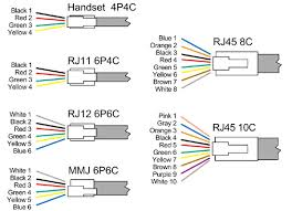 rj11 vs rj45 wiring diagram rj11 wiring diagrams online lex tec flat modular rj11 rj12 rj45 and telco phone cables