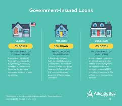 Comparing Mortgage Lenders Whats Right For You Comparing Mortgage Options