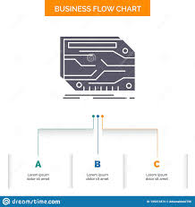 Card Component Custom Electronic Memory Business Flow