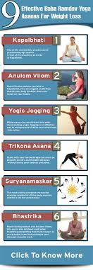 7 Effective Baba Ramdev Yoga Asanas For Weight Loss Asana