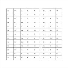 Printable Japanese Alphabet Chart Sample Hiragana Alphabet Chart 8 Documents In Pdf Word