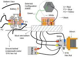 trakker winch wiring diagram everything wiring diagram trakker winch wiring diagram wiring diagrams badland winch solenoid diagram badland winch 5000 wiring diagram wiring