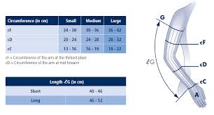 Sigvaris Measurement Chart Traditional 503 Arm Sleeve Sigvaris Group Uk