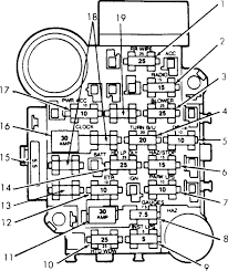 Maintenance information jeep cherokee xj fuse box diagram location full size